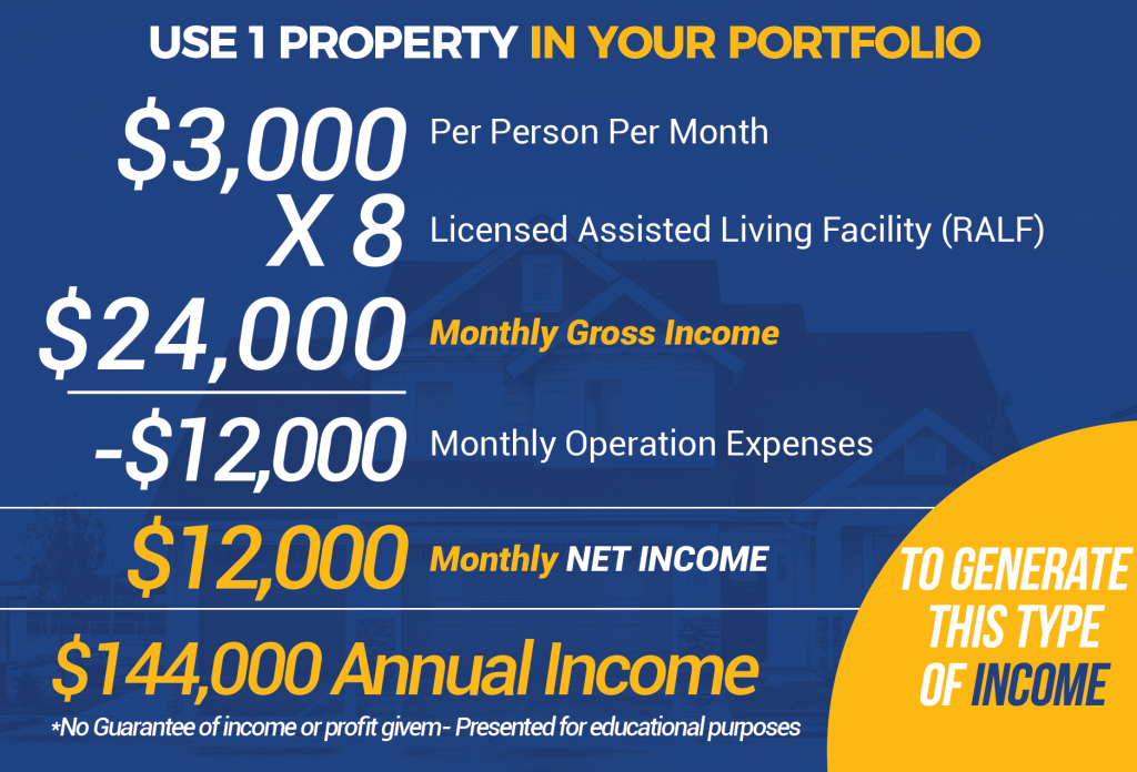 An UNTAPPED Niche in Real Estate – Take Advantage of this Opportunity Today